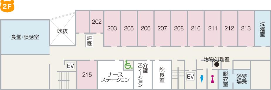 井上病院 院内案内図2F