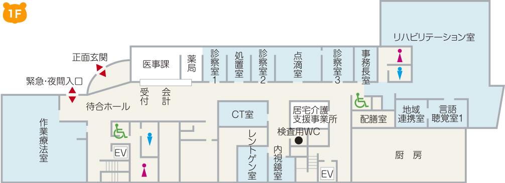 井上病院 院内案内図1F
